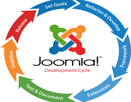 joomla development services in patna